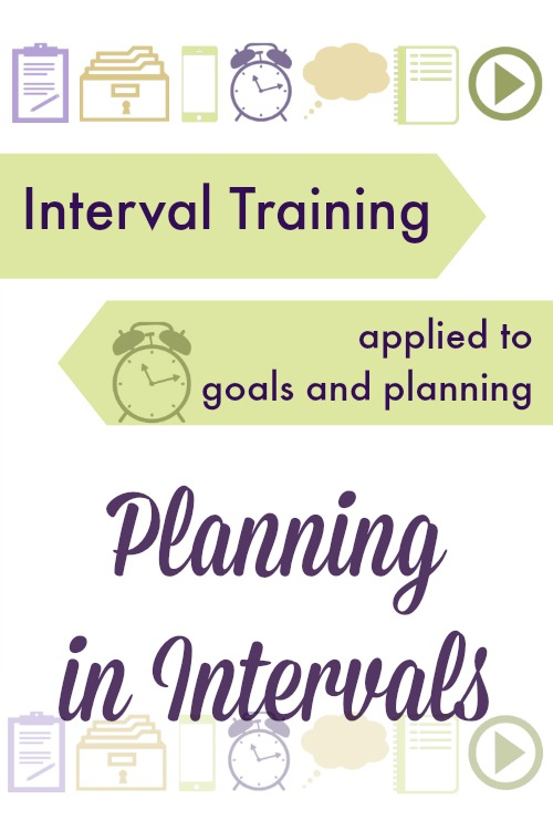 interval training for planning and productivity