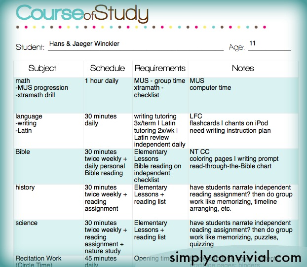 Planning a Homeschool Year: The Overview - Simply Convivial | Simply ...