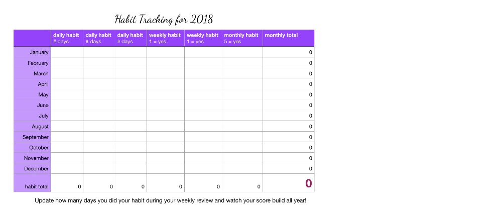 Track Your Progress with a Goal Tracking Spreadsheet