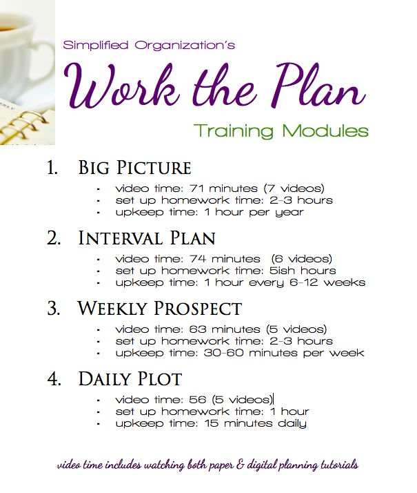 Work the Plan Syllabus - making a plan shouldn't take more time to write than to do.